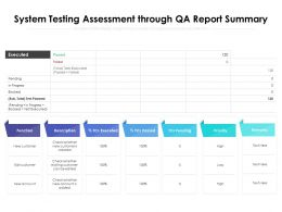 System Testing Assessment Through QA Report Summary