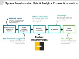 System Transformation Data And Analytics Process And Innovation