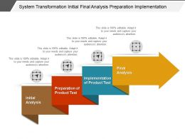 System Transformation Initial Final Analysis Preparation Implementation