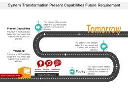 System Transformation Present Capabilities Future Requirement