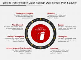 System Transformation Vision Concept Development Pilot And Launch