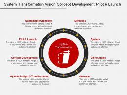 System Transformation Vision Concept Development Pilot And Launch