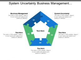 System Uncertainty Business Management Implementation Plan Financial Target