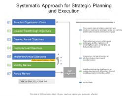 Systematic Approach For Strategic Planning And Execution
