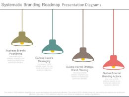 Systematic Branding Roadmap Presentation Diagrams