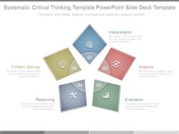 Systematic Critical Thinking Template Powerpoint Slide Deck Template