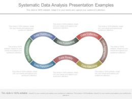 Systematic Data Analysis Presentation Examples