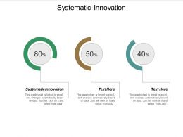 Systematic Innovation Ppt Powerpoint Presentation Gallery Inspiration Cpb