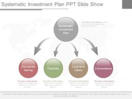 Systematic Investment Plan Ppt Slide Show