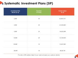 Systematic Investment Plans Sip Ppt Powerpoint Presentation File Visuals