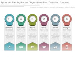 Systematic Planning Process Diagram Powerpoint Templates Download