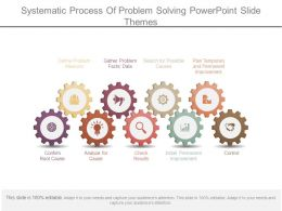 Systematic Process Of Problem Solving Powerpoint Slide Themes