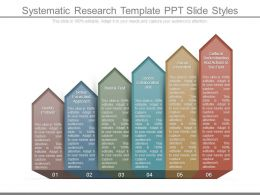 Systematic Research Template Ppt Slide Styles