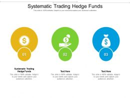 Systematic Trading Hedge Funds Ppt Powerpoint Presentation Pictures Microsoft Cpb