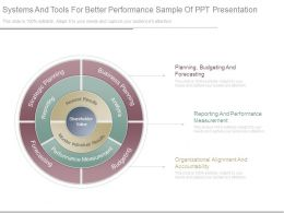 Systems And Tools For Better Performance Sample Of Ppt Presentation