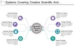 Systems Covering Creative Scientific And Operational Thinking