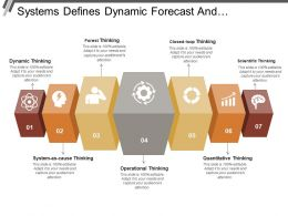 Systems Defines Dynamic Forecast And Quantitative Thinking