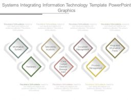 Systems Integrating Information Technology Template Powerpoint Graphics