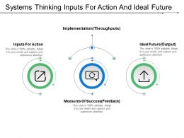 Systems Thinking Inputs For Action And Ideal Future