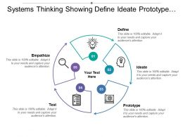 Systems Thinking Showing Define Ideate Prototype And Empathize