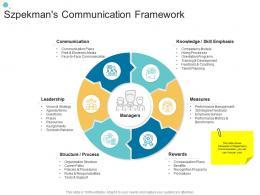 Szpekmans Communication Framework Organizational Change Strategic Plan Ppt Download