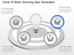 Ta Circle Of Brain Storming Idea Generation Powerpoint Template Slide