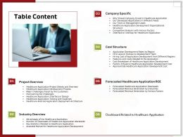 Table Content R376 Cost Structure Ppt Powerpoint Presentation File Elements