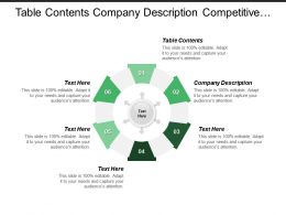 Table Contents Company Description Competitive Analysis Sales Marketing