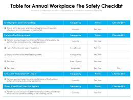 Table For Annual Workplace Fire Safety Checklist
