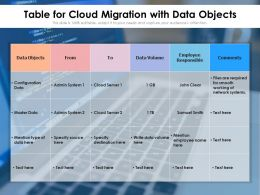 Table For Cloud Migration With Data Objects
