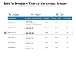 Table For Selection Of Financial Management Software