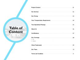 Table Of Content About Us Ppt Powerpoint Presentation Model Visuals