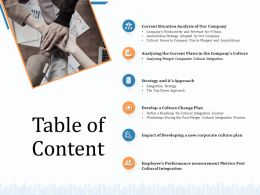 Table Of Content Analyzing M2057 Ppt Powerpoint Presentation Infographics Infographics