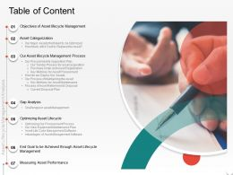 Table Of Content Asset Lifecycle M2110 Ppt Powerpoint Presentation Ideas Slide