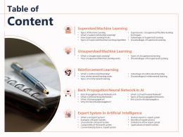Table Of Content Backpropagation N236 Ppt Powerpoint Presentation Design Inspiration