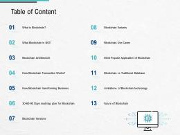 Table Of Content Blockchain Architecture Design And Use Cases Ppt Slides