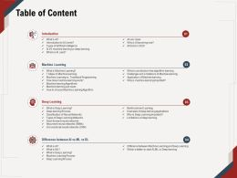 Table Of Content Booming M662 Ppt Powerpoint Presentation Gallery Graphics Download