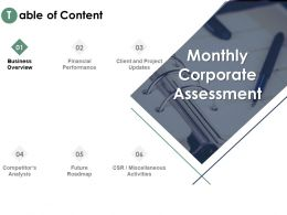 Table Of Content Business Financial Ppt Powerpoint Presentation Outline Deck