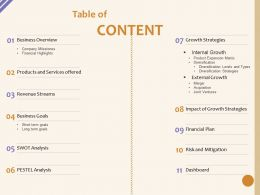Table Of Content Business M1055 Ppt Powerpoint Presentation Outline Slideshow
