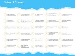 Table Of Content Business Operations Ppt Powerpoint Presentation Visual Aids Example 2015