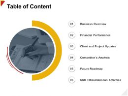 Table Of Content Business Overview H125 Ppt Powerpoint Presentation File Outline