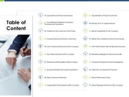 Table Of Content Business Pitch Deck Raise Funding Post IPO Market Ppt Portfolio Example File