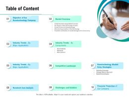 Table Of Content C1639 Ppt Powerpoint Presentation Styles Diagrams