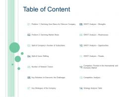 Table Of Content Case Competition Declining User Base Telecom Company Ppt Tips