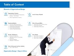 Table Of Content Charter M824 Ppt Powerpoint Presentation Inspiration Graphics