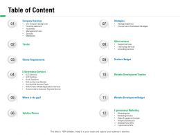 Table Of Content Clients M2866 Ppt Powerpoint Presentation Inspiration Template