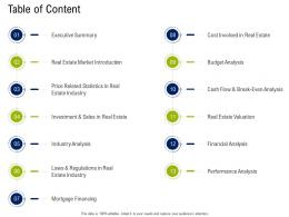 Table Of Content Commercial Real Estate Property Management Ppt Gallery Layout Ideas