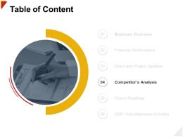 Table Of Content Competitor Analysis H126 Ppt Powerpoint Presentation File Pictures