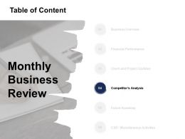 Table Of Content Competitors Analysis Ppt Powerpoint Presentation Portfolio Model