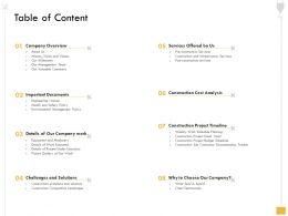 Table Of Content Construction M2573 Ppt Powerpoint Presentation Inspiration Influencers